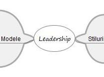 LEADERSHIP & MANAGEMENT 21-23 februarie 2014
