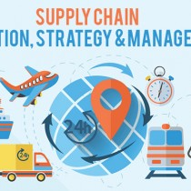 Supply Chain Innovation, Strategy & Management | Program CODECS Business School Professional